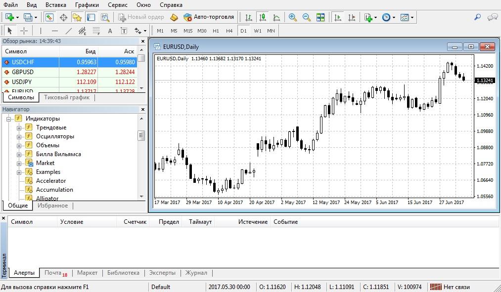 Скачать терминал для биржи forex рынок forex правила
