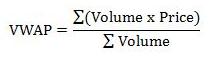 Формула расчета индикатора VWAP
