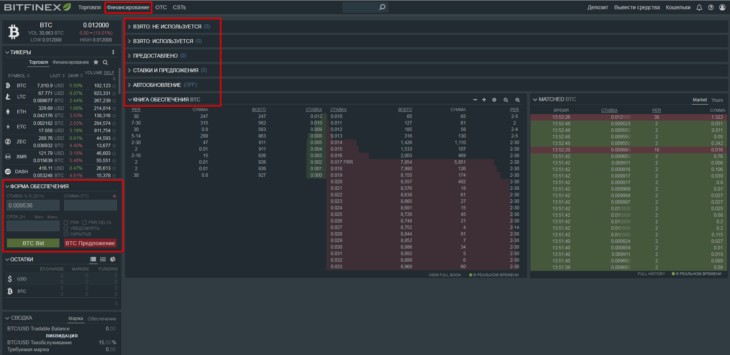 Стать инвестором на Bitfinex