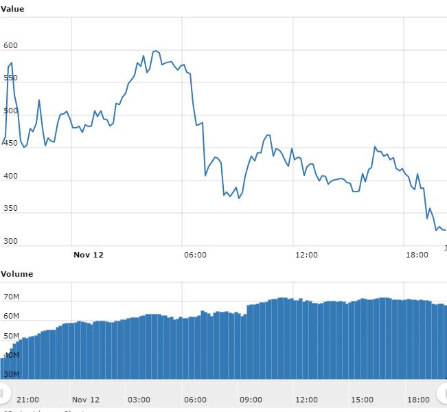 Bitcoin Gold — революция майнинга!
