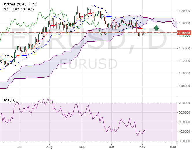 Джером Пауэлл приведет курс доллара к падению