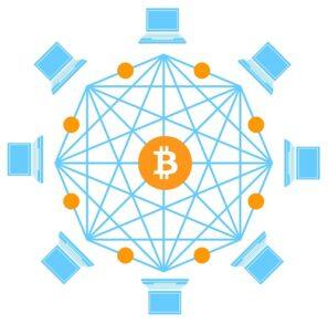 Биткоин сеть