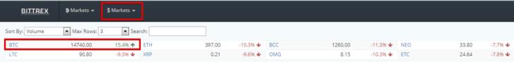 Как торговать на криптовалютной бирже Bittrex. Инструменты