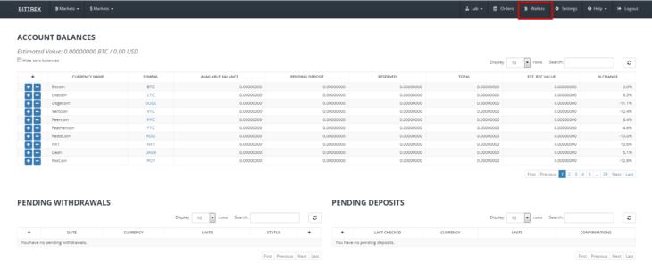 Пополнение счета и вывод валюты на бирже Bittrex