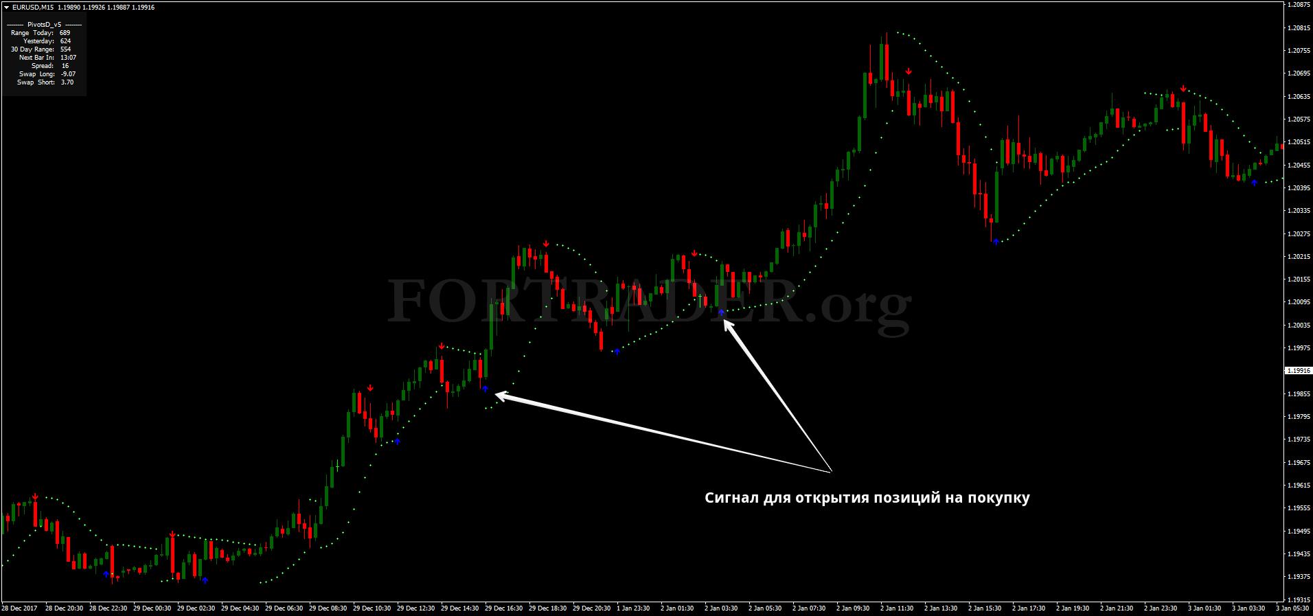 Forex книга внутридневной торговли прогноз форекс на сутки вперед