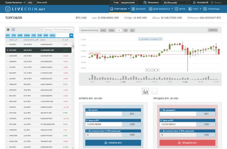 Livecoin - главная страница криптобиржи