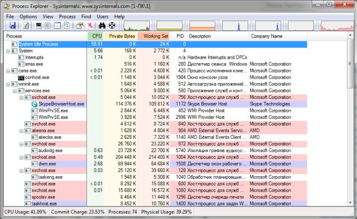 Process Explorer для поимки вируса скрытого майнинга