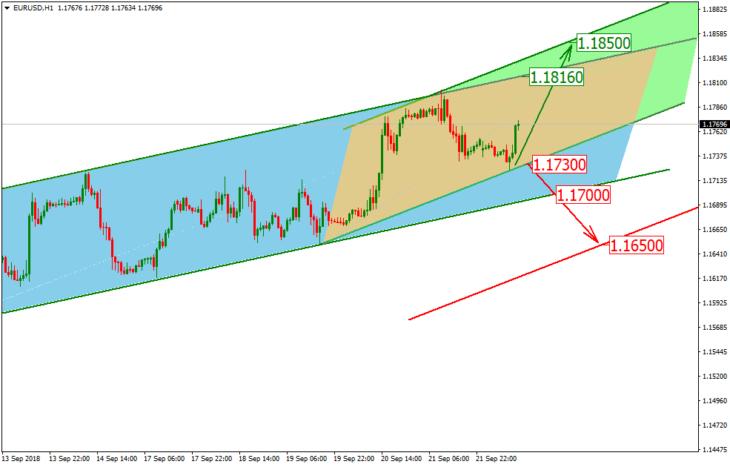 Евро/доллар стабилен, внимание на «торговые войны»