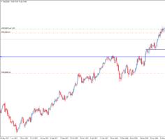Информационный индикатор Line Profit
