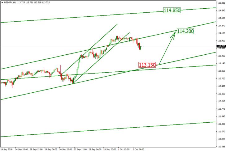 Интерес к иене заметен. Рынок ищет «тихую гавань»