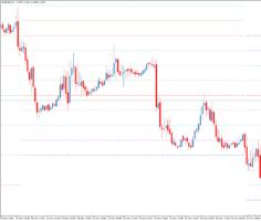 Торговый индикатор уровней Murrey Math Lv Arr r