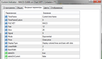 Стрелочный торговый индикатор MACD-OsMA on Chart MTF 2