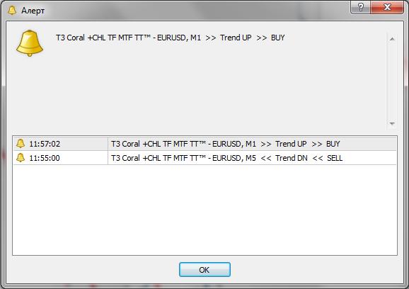 Торговый индикатор T3 Coral + CHL TF MTF TT