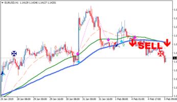 indicatorul atx forex