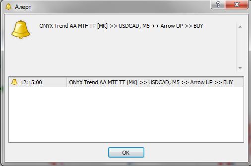 Стрелочный торговый индикатор ONYX Trend AA MTF TT