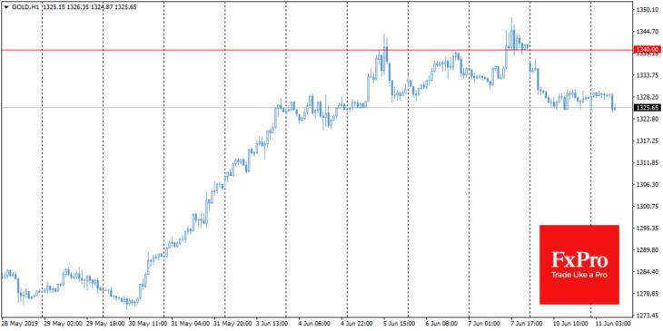 Gold exchange rate online