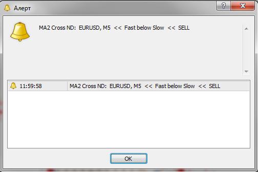 Стрелочный торговый индикатор MA2 Cross ND AA MTF TT