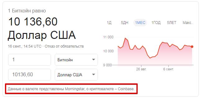 Цена на биткоин в Google