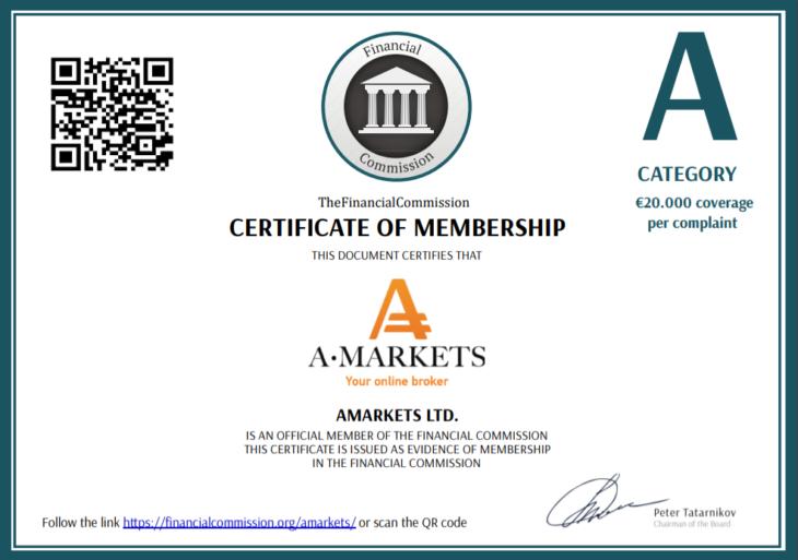 Amarkets рейтинг