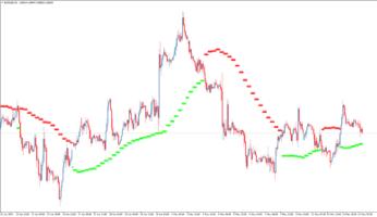 Трендовый торговый индикатор Trend Arrows