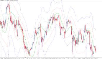 Канальный торговый индикатор GRFLeadingEdge