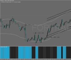 Трендовая торговая стратегия Price Action With Momentum Filter
