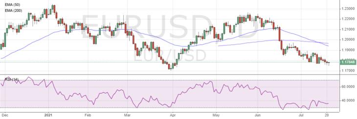 Курс евро к доллару сегодня. Купить или продать?