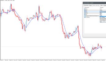 Трендовый торговый индикатор AdvMA