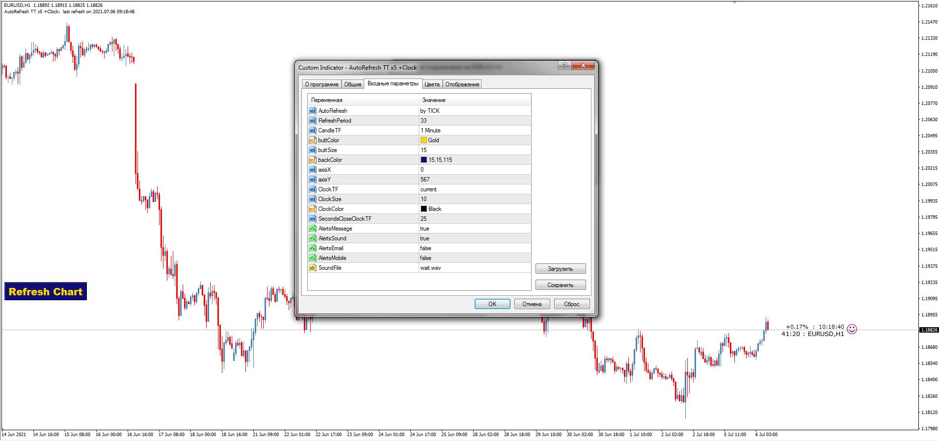 Торговый индикатор AutoRefresh TTx5 + Clock