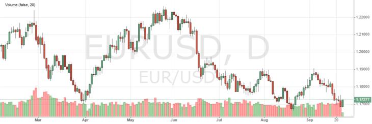 Курс евро к доллару онлайн