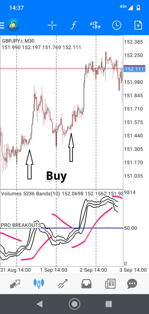 Мобильная торговая стратегия VIX Trading and Volatile Pairs